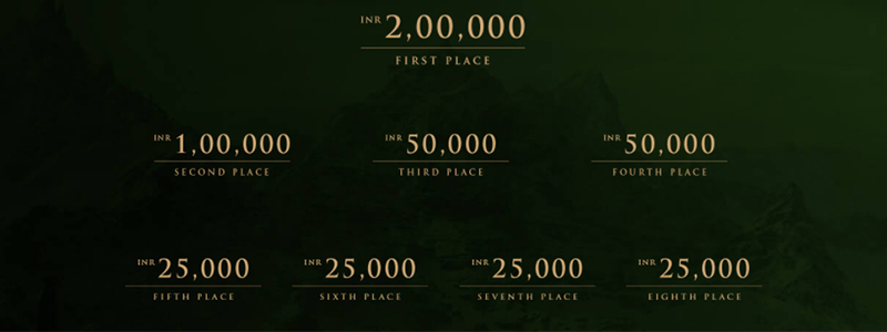 Taiwan Excellence Gaming Cup prizes